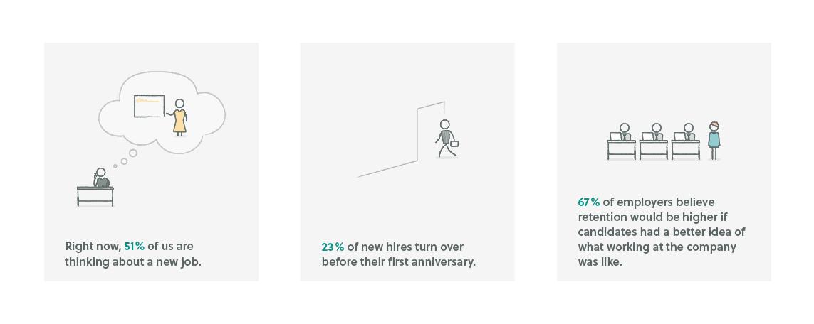 twine-employee-onboarding-statistics-infographic – Twine